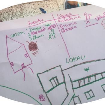 Social Mapping - Albania